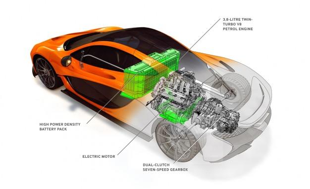 รูปแบบการจัดวางเครื่องยนต์และแบตเตอรี่ ของ Mclaren P1