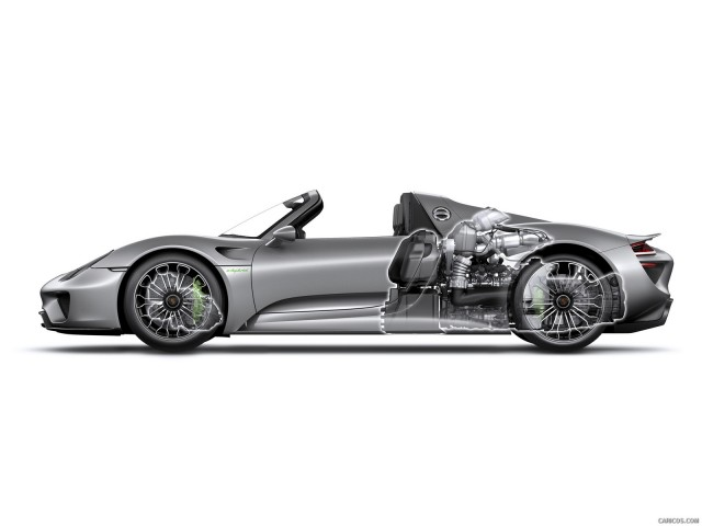 Porsche 918 Spyder รูปแบบการวางเครื่องยนต์และแบตเตอรี่ลิเธียมไอออน