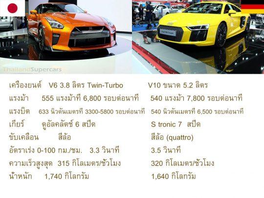 2018 Nissan GTR VS Audi R8 เทียบกับปอนด์ต่อปอนด์