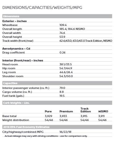 Nissan GTR DIMENSIONS